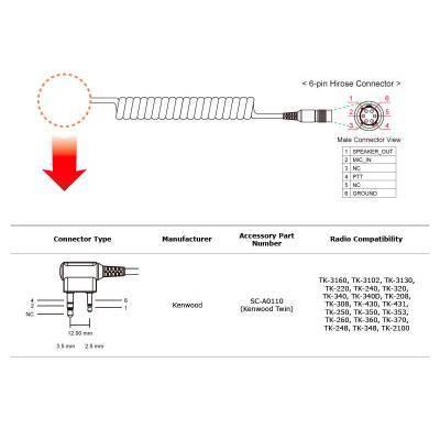 SR10 cable de 2 vías para...